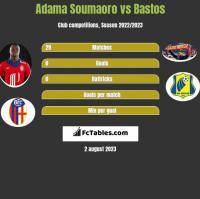 Adama Soumaoro vs Bastos h2h player stats