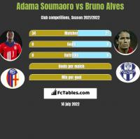 Adama Soumaoro vs Bruno Alves h2h player stats