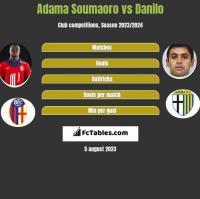 Adama Soumaoro vs Danilo h2h player stats