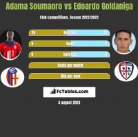 Adama Soumaoro vs Edoardo Goldaniga h2h player stats