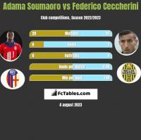Adama Soumaoro vs Federico Ceccherini h2h player stats