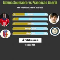 Adama Soumaoro vs Francesco Acerbi h2h player stats