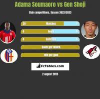 Adama Soumaoro vs Gen Shoji h2h player stats