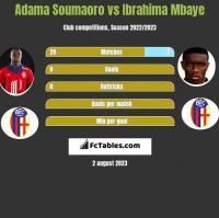 Adama Soumaoro vs Ibrahima Mbaye h2h player stats