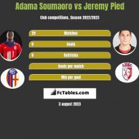 Adama Soumaoro vs Jeremy Pied h2h player stats