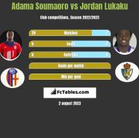 Adama Soumaoro vs Jordan Lukaku h2h player stats