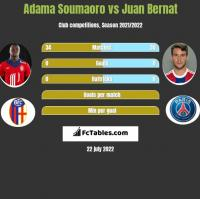 Adama Soumaoro vs Juan Bernat h2h player stats