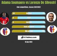 Adama Soumaoro vs Lorenzo De Silvestri h2h player stats
