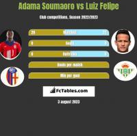 Adama Soumaoro vs Luiz Felipe h2h player stats