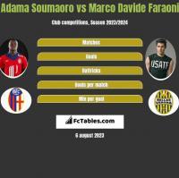 Adama Soumaoro vs Marco Davide Faraoni h2h player stats