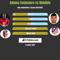 Adama Soumaoro vs Reinildo h2h player stats