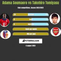 Adama Soumaoro vs Takehiro Tomiyasu h2h player stats