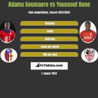Adama Soumaoro vs Youssouf Kone h2h player stats