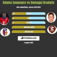 Adama Soumaoro vs Domagoj Bradaric h2h player stats