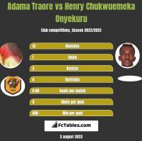 Adama Traore vs Henry Chukwuemeka Onyekuru h2h player stats