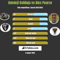 Adedeji Oshilaja vs Alex Pearce h2h player stats