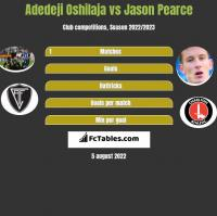 Adedeji Oshilaja vs Jason Pearce h2h player stats