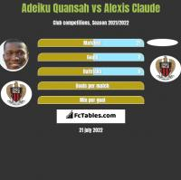 Adeiku Quansah vs Alexis Claude h2h player stats