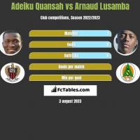 Adeiku Quansah vs Arnaud Lusamba h2h player stats