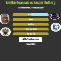 Adeiku Quansah vs Kasper Dolberg h2h player stats