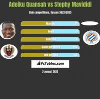 Adeiku Quansah vs Stephy Mavididi h2h player stats