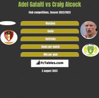 Adel Gafaiti vs Craig Alcock h2h player stats