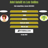 Adel Gafaiti vs Lee Collins h2h player stats