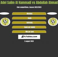 Adel Salim Al Hammadi vs Abdullah Ahmad h2h player stats