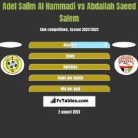 Adel Salim Al Hammadi vs Abdallah Saeed Salem h2h player stats