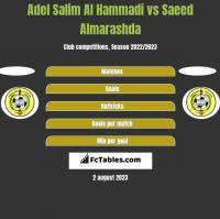 Adel Salim Al Hammadi vs Saeed Almarashda h2h player stats