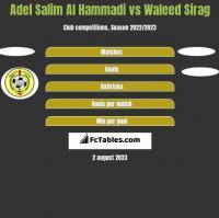 Adel Salim Al Hammadi vs Waleed Sirag h2h player stats
