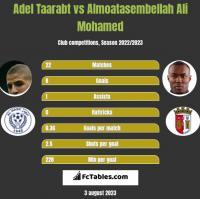Adel Taarabt vs Almoatasembellah Ali Mohamed h2h player stats