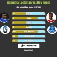 Ademola Lookman vs Alex Iwobi h2h player stats