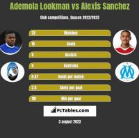 Ademola Lookman vs Alexis Sanchez h2h player stats