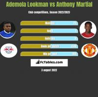 Ademola Lookman vs Anthony Martial h2h player stats