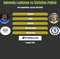 Ademola Lookman vs Christian Pulisic h2h player stats