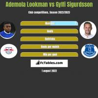Ademola Lookman vs Gylfi Sigurdsson h2h player stats