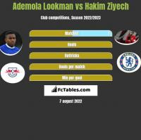 Ademola Lookman vs Hakim Ziyech h2h player stats