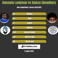 Ademola Lookman vs Hamza Choudhury h2h player stats