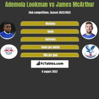 Ademola Lookman vs James McArthur h2h player stats