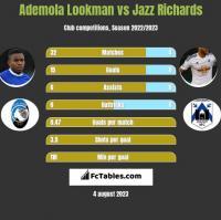 Ademola Lookman vs Jazz Richards h2h player stats