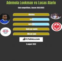 Ademola Lookman vs Lucas Alario h2h player stats