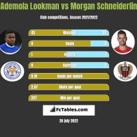 Ademola Lookman vs Morgan Schneiderlin h2h player stats
