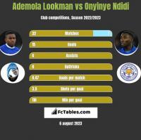 Ademola Lookman vs Onyinye Ndidi h2h player stats