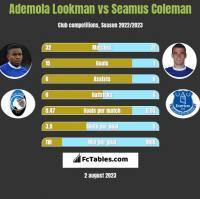 Ademola Lookman vs Seamus Coleman h2h player stats