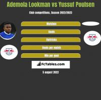 Ademola Lookman vs Yussuf Poulsen h2h player stats