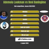 Ademola Lookman vs Beni Baningime h2h player stats