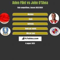 Aden Flint vs John O'Shea h2h player stats