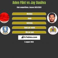 Aden Flint vs Jay Dasilva h2h player stats