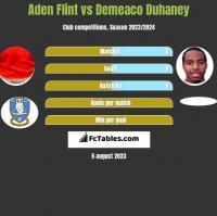 Aden Flint vs Demeaco Duhaney h2h player stats